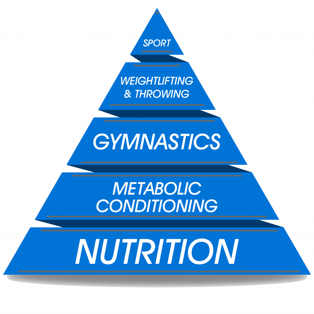 Nutrition is the base of all Sport. That is why I wanted to be a Nutrition Coach.